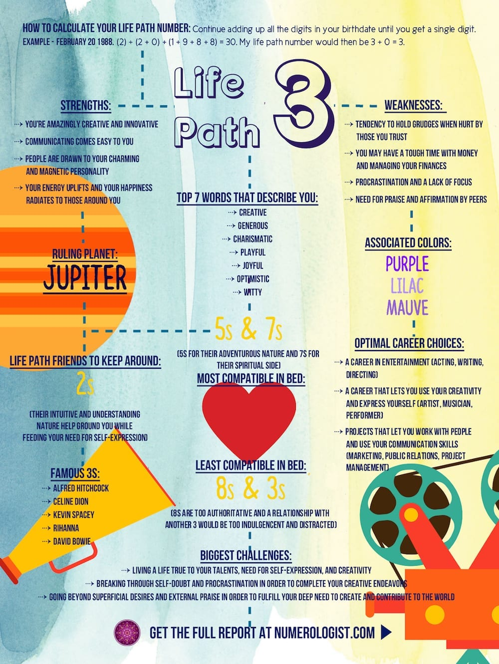 Life path number 11 and 9 compatibility