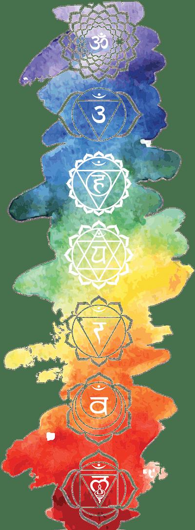 Seven chakras copy